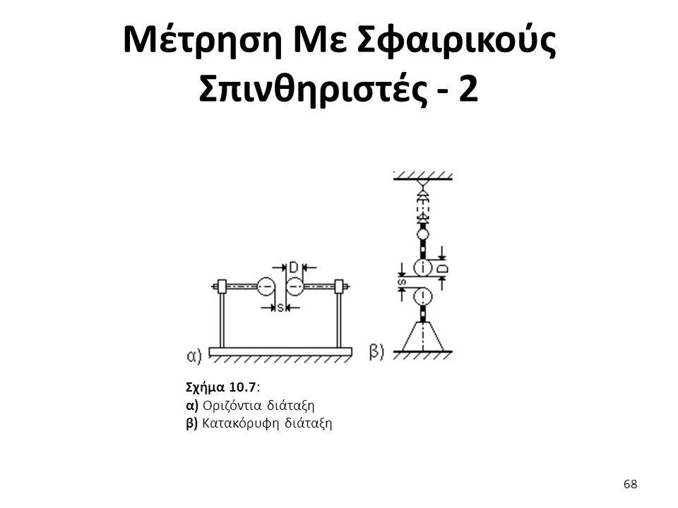 Μέτρηση Με Σφαιρικούς Σπινθηριστές - 2 68 Σχήμα 10.7: α) Οριζόντια διάταξη β) Κατακόρυφη διάταξη