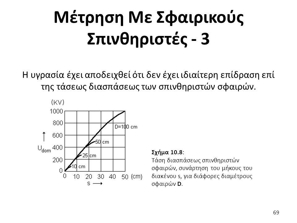 Μέτρηση Με Σφαιρικούς Σπινθηριστές - 3 Η υγρασία έχει αποδειχθεί ότι δεν έχει ιδιαίτερη επίδραση επί της τάσεως διασπάσεως των σπινθηριστών σφαιρών.
