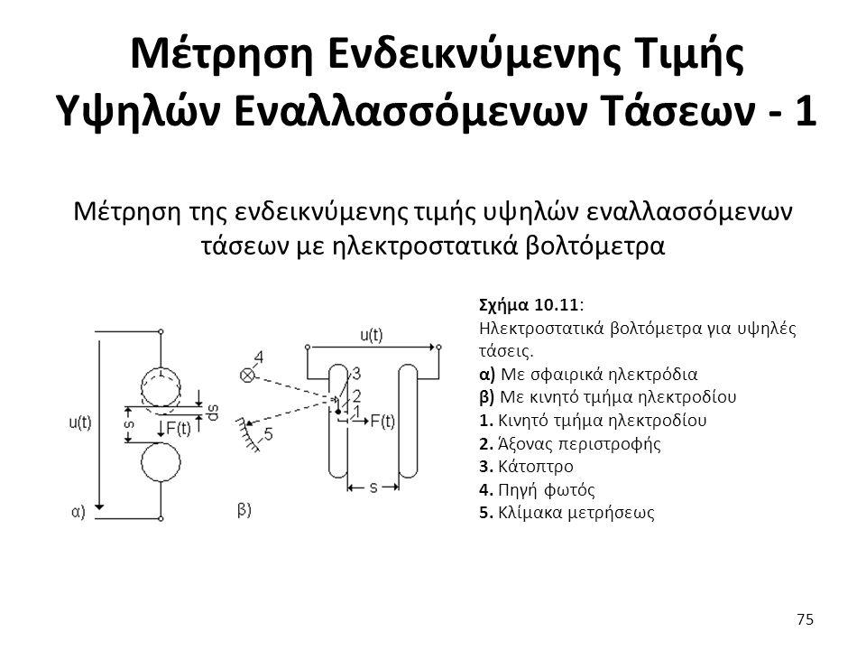 Μέτρηση Ενδεικνύμενης Τιμής Υψηλών Εναλλασσόμενων Τάσεων - 1 Μέτρηση της ενδεικνύμενης τιμής υψηλών εναλλασσόμενων τάσεων με ηλεκτροστατικά βολτόμετρα 75 Σχήμα 10.11: Ηλεκτροστατικά βολτόμετρα για υψηλές τάσεις.