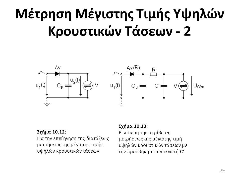 Μέτρηση Μέγιστης Τιμής Υψηλών Κρουστικών Τάσεων - 2 79 Σχήμα 10.12: Για την επεξήγηση της διατάξεως μετρήσεως της μέγιστης τιμής υψηλών κρουστικών τάσεων Σχήμα 10.13: Βελτίωση της ακρίβειας μετρήσεως της μέγιστης τιμή υψηλών κρουστικών τάσεων με την προσθήκη του πυκνωτή C'.