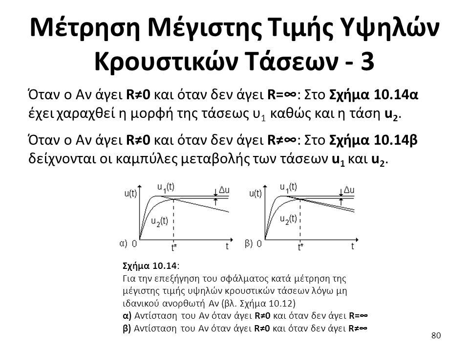 Μέτρηση Μέγιστης Τιμής Υψηλών Κρουστικών Τάσεων - 3 80 Όταν ο Αν άγει R≠0 και όταν δεν άγει R=∞: Στο Σχήμα 10.14α έχει χαραχθεί η μορφή της τάσεως υ 1 καθώς και η τάση u 2.