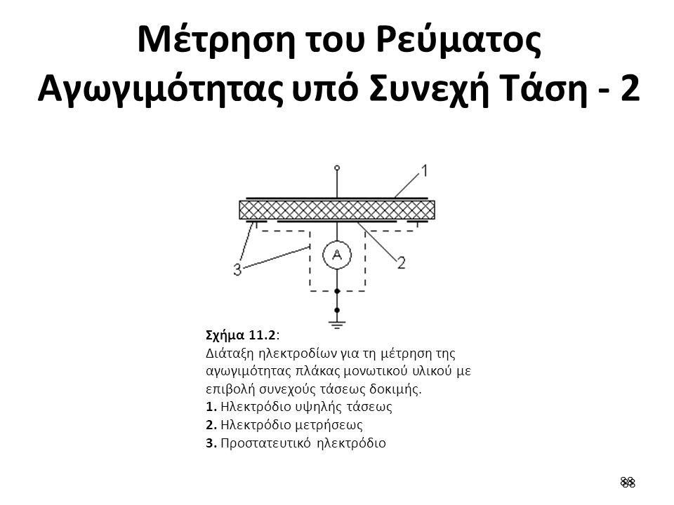 Μέτρηση του Ρεύματος Αγωγιμότητας υπό Συνεχή Τάση - 2 88 Σχήμα 11.2: Διάταξη ηλεκτροδίων για τη μέτρηση της αγωγιμότητας πλάκας μονωτικού υλικού με επιβολή συνεχούς τάσεως δοκιμής.