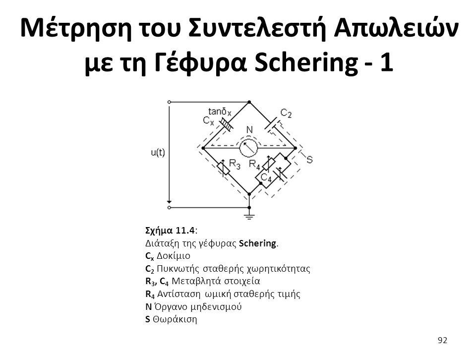 Μέτρηση του Συντελεστή Απωλειών με τη Γέφυρα Schering - 1 92 Σχήμα 11.4: Διάταξη της γέφυρας Schering.