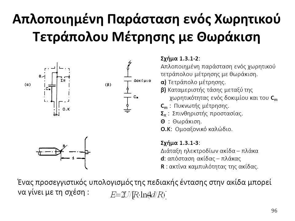 Απλοποιημένη Παράσταση ενός Χωρητικού Τετράπολου Μέτρησης με Θωράκιση Ένας προσεγγιστικός υπολογισμός της πεδιακής έντασης στην ακίδα μπορεί να γίνει με τη σχέση : 96 Σχήμα 1.3.1-2: Απλοποιημένη παράσταση ενός χωρητικού τετράπολου μέτρησης με θωράκιση.