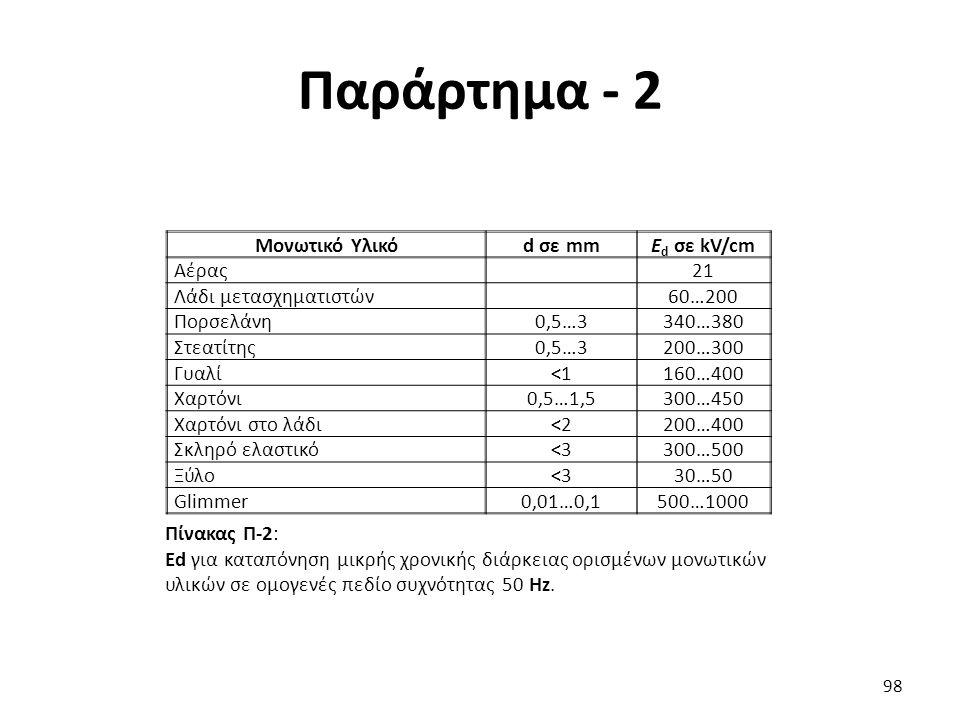 Παράρτημα - 2 98 Πίνακας Π-2: Ed για καταπόνηση μικρής χρονικής διάρκειας ορισμένων μονωτικών υλικών σε ομογενές πεδίο συχνότητας 50 Hz.