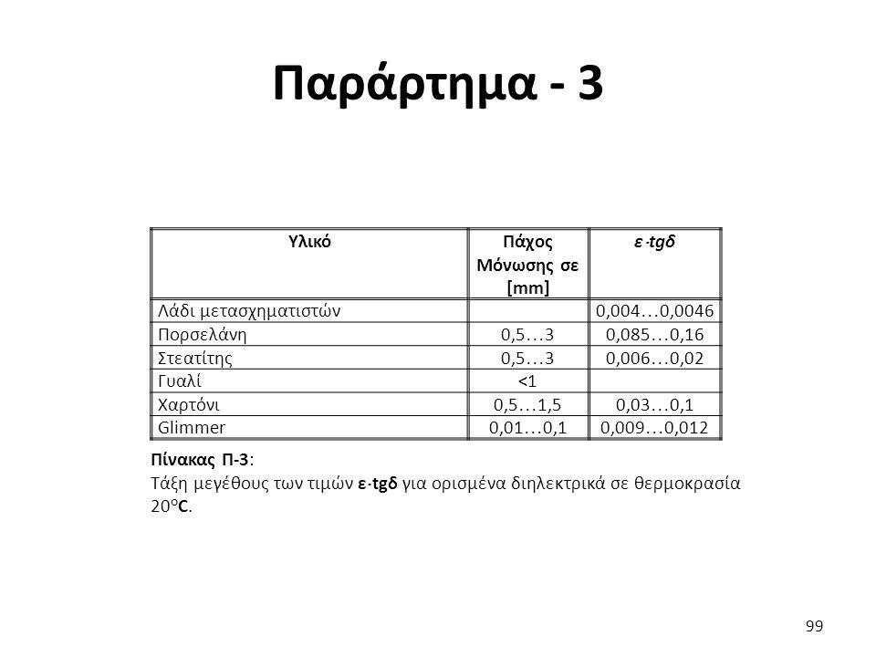 Παράρτημα - 3 99 Πίνακας Π-3: Τάξη μεγέθους των τιμών ε  tgδ για ορισμένα διηλεκτρικά σε θερμοκρασία 20°C.