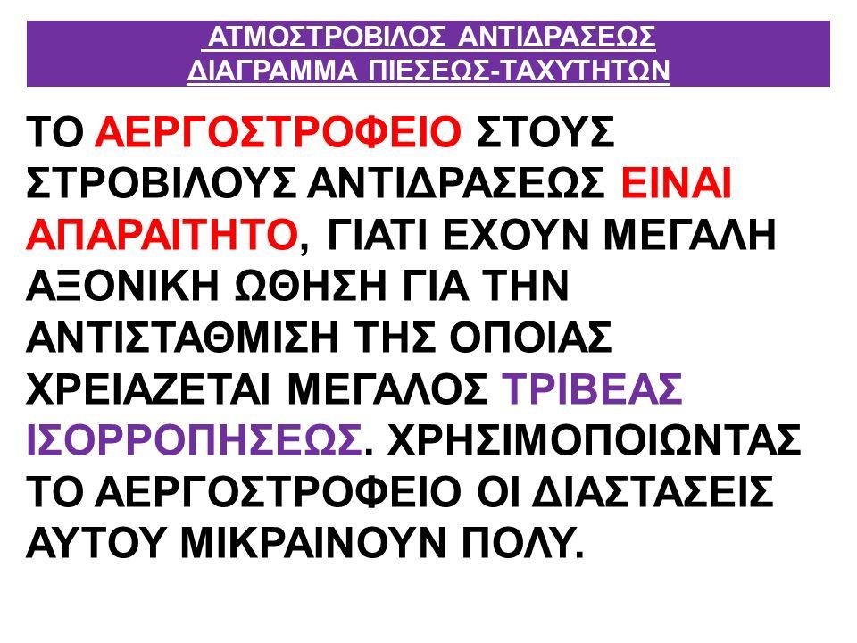 ΤΟ ΑΕΡΓΟΣΤΡΟΦΕΙΟ ΣΤΟΥΣ ΣΤΡΟΒΙΛΟΥΣ ΑΝΤΙΔΡΑΣΕΩΣ ΕΙΝΑΙ ΑΠΑΡΑΙΤΗΤΟ, ΓΙΑΤΙ ΕΧΟΥΝ ΜΕΓΑΛΗ ΑΞΟΝΙΚΗ ΩΘΗΣΗ ΓΙΑ ΤΗΝ ΑΝΤΙΣΤΑΘΜΙΣΗ ΤΗΣ ΟΠΟΙΑΣ ΧΡΕΙΑΖΕΤΑΙ ΜΕΓΑΛΟΣ ΤΡΙΒΕΑΣ ΙΣΟΡΡΟΠΗΣΕΩΣ.