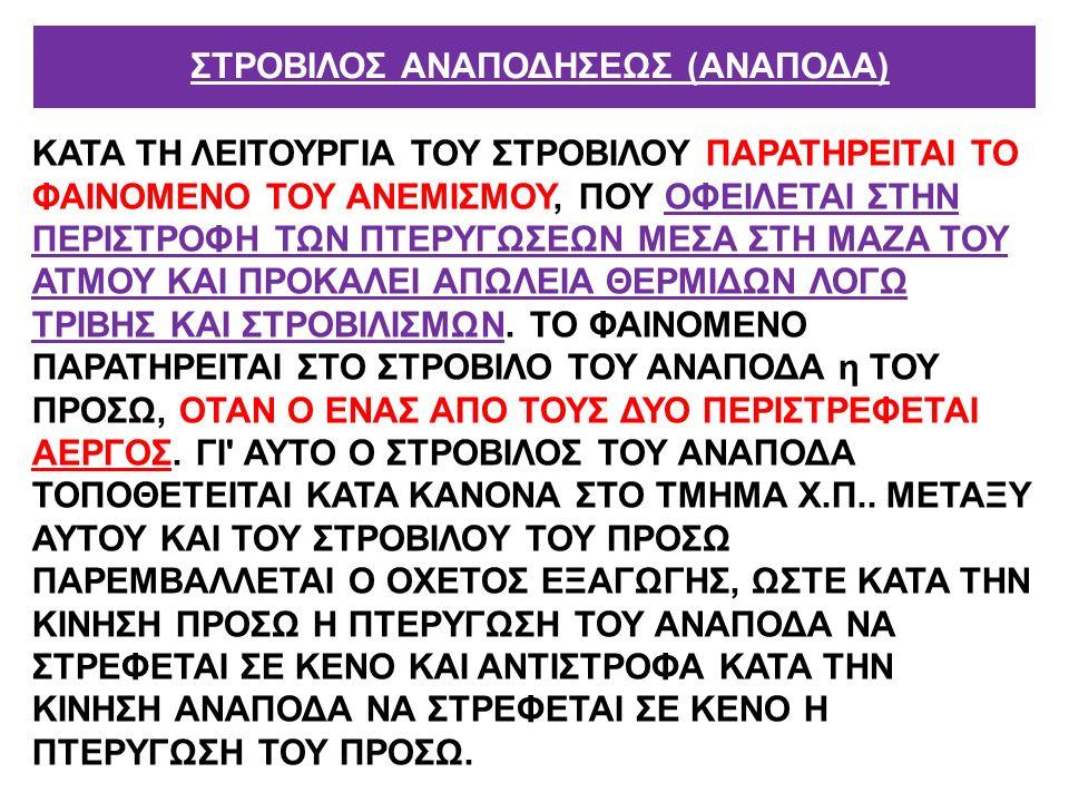 ΚΑΤΑ ΤΗ ΛΕΙΤΟΥΡΓΙΑ ΤΟΥ ΣΤΡΟΒΙΛΟΥ ΠΑΡΑΤΗΡΕΙΤΑΙ ΤΟ ΦΑΙΝΟΜΕΝΟ ΤΟΥ ΑΝΕΜΙΣΜΟΥ, ΠΟΥ ΟΦΕΙΛΕΤΑΙ ΣΤΗΝ ΠΕΡΙΣΤΡΟΦΗ ΤΩΝ ΠΤΕΡΥΓΩΣΕΩΝ ΜΕΣΑ ΣΤΗ ΜΑΖΑ ΤΟΥ ΑΤΜΟΥ ΚΑΙ ΠΡΟΚΑΛΕΙ ΑΠΩΛΕΙΑ ΘΕΡΜΙΔΩΝ ΛΟΓΩ ΤΡΙΒΗΣ ΚΑΙ ΣΤΡΟΒΙΛΙΣΜΩΝ.