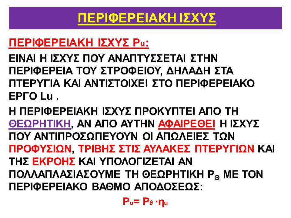 ΠΕΡΙΦΕΡΕΙΑΚΗ ΙΣΧΥΣ Ρ u : ΕΙΝΑΙ Η ΙΣΧΥΣ ΠΟΥ ΑΝΑΠΤΥΣΣΕΤΑΙ ΣΤΗΝ ΠΕΡΙΦΕΡΕΙΑ ΤΟΥ ΣΤΡΟΦΕΙΟΥ, ΔΗΛΑΔΗ ΣΤΑ ΠΤΕΡΥΓΙΑ ΚΑΙ ΑΝΤΙΣΤΟΙΧΕΙ ΣΤΟ ΠΕΡΙΦΕΡΕΙΑΚΟ ΕΡΓΟ Lu.