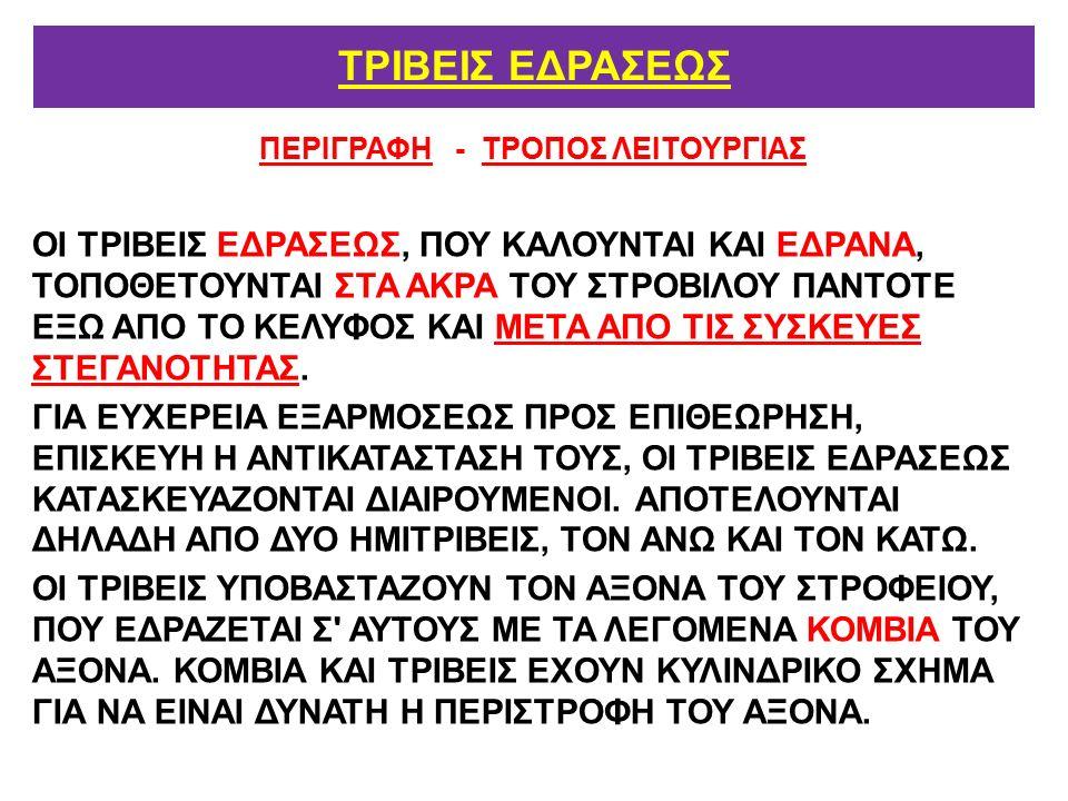 ΠΕΡΙΓΡΑΦΗ - ΤΡΟΠΟΣ ΛΕΙΤΟΥΡΓΙΑΣ ΟΙ ΤΡΙΒΕΙΣ ΕΔΡΑΣΕΩΣ, ΠΟΥ ΚΑΛΟΥΝΤΑΙ ΚΑΙ ΕΔΡΑΝΑ, ΤΟΠΟΘΕΤΟΥΝΤΑΙ ΣΤΑ ΑΚΡΑ ΤΟΥ ΣΤΡΟΒΙΛΟΥ ΠΑΝΤΟΤΕ ΕΞΩ ΑΠΟ ΤΟ ΚΕΛΥΦΟΣ ΚΑΙ ΜΕΤΑ ΑΠΟ ΤΙΣ ΣΥΣΚΕΥΕΣ ΣΤΕΓΑΝΟΤΗΤΑΣ.