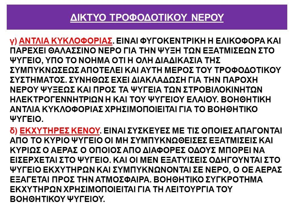 ΔΙΚΤΥΟ ΤΡΟΦΟΔΟΤΙΚΟΥ ΝΕΡΟΥ γ) ΑΝΤΛΙΑ ΚΥΚΛΟΦΟΡΙΑΣ.