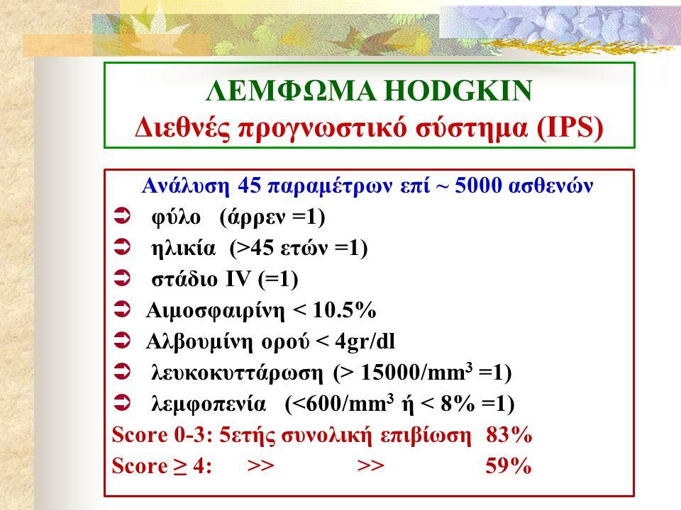 ΛΕΜΦΩΜΑ HODGKIN Διεθνές προγνωστικό σύστημα (IPS) Ανάλυση 45 παραμέτρων επί ~ 5000 ασθενών  φύλο (άρρεν =1)  ηλικία (>45 ετών =1)  στάδιο IV (=1) 