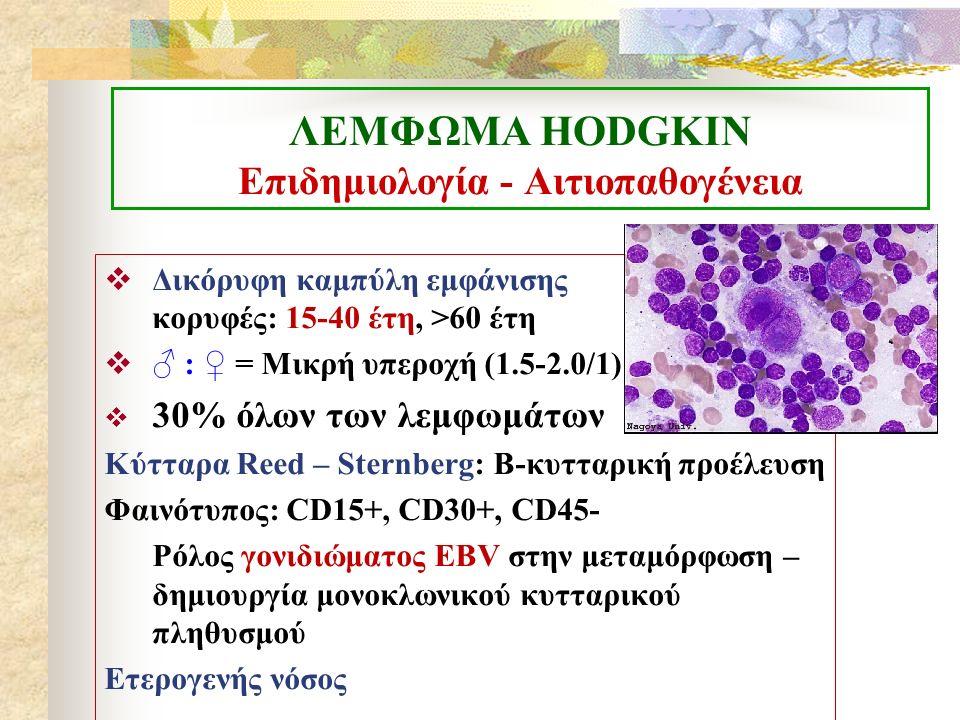 ΛΕΜΦΩΜΑ ΗΟDGKIN Επιδημιολογία - Αιτιοπαθογένεια  Δικόρυφη καμπύλη εμφάνισης κορυφές: 15-40 έτη, >60 έτη  ♂ : ♀ = Μικρή υπεροχή (1.5-2.0/1)  30% όλω