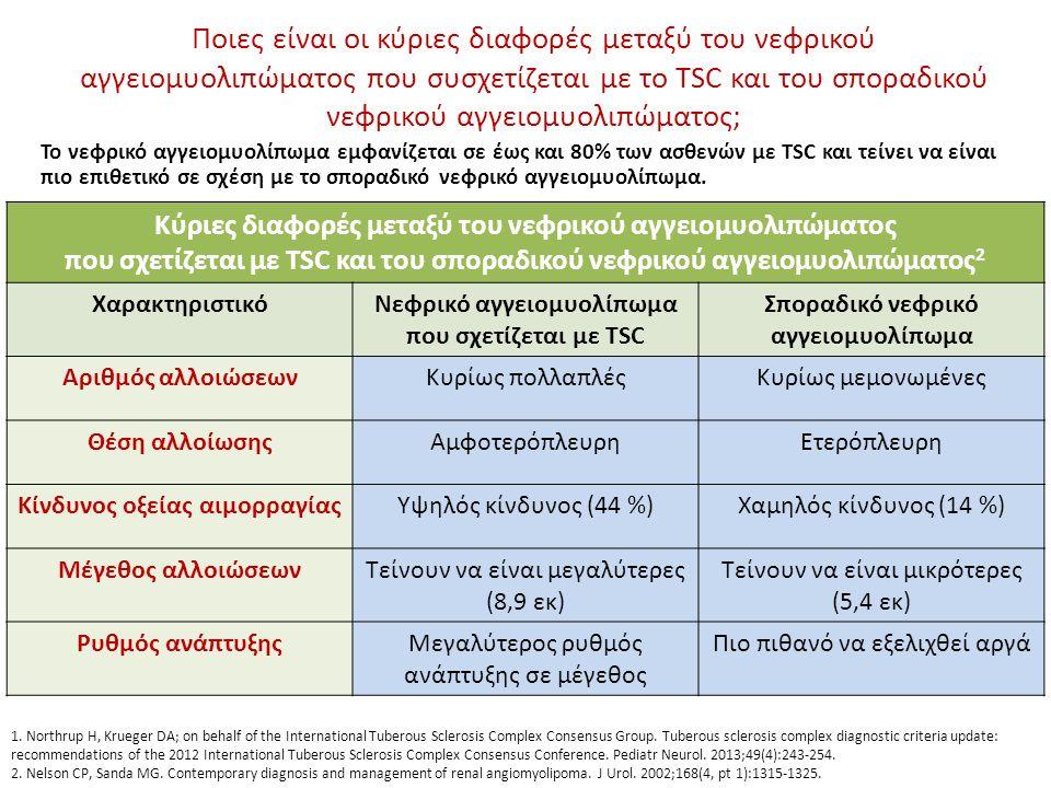 Ποιες είναι οι κύριες διαφορές μεταξύ του νεφρικού αγγειομυολιπώματος που συσχετίζεται με το TSC και του σποραδικού νεφρικού αγγειομυολιπώματος; Το νε