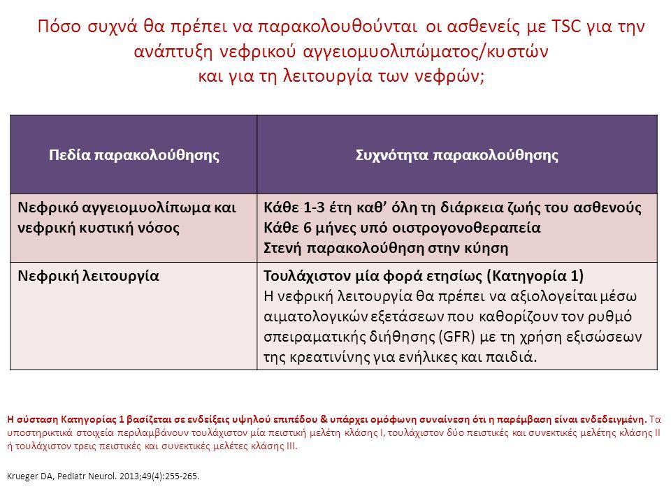 Πόσο συχνά θα πρέπει να παρακολουθούνται οι ασθενείς με TSC για την ανάπτυξη νεφρικού αγγειομυολιπώματος/κυστών και για τη λειτουργία των νεφρών; Krue
