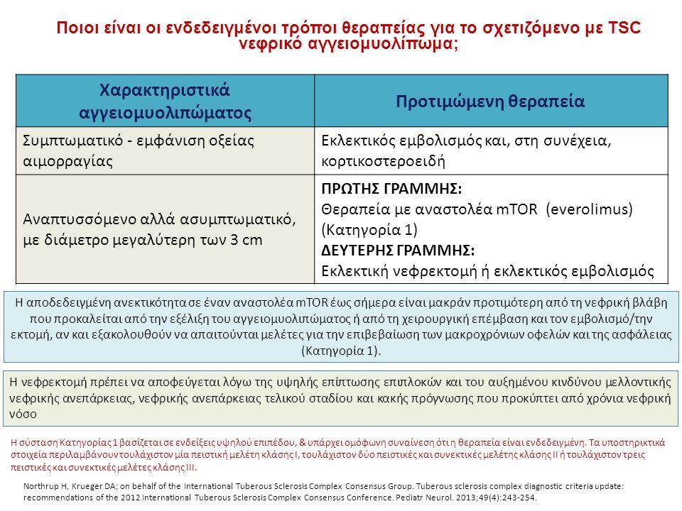 Ποιοι είναι οι ενδεδειγμένοι τρόποι θεραπείας για το σχετιζόμενο με TSC νεφρικό αγγειομυολίπωμα; Northrup H, Krueger DA; on behalf of the Internationa