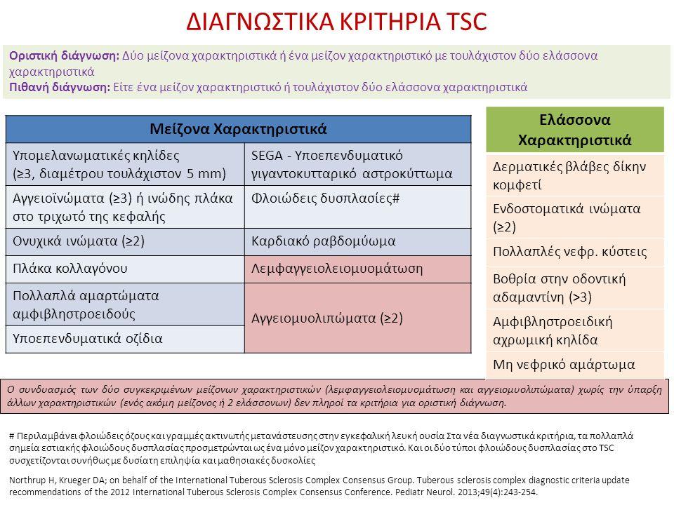 Με ποιον τρόπο θα πρέπει να παρακολουθούνται οι ασθενείς για την ανάπτυξη νεφρικού αγγειομυολιπώματος; 1.