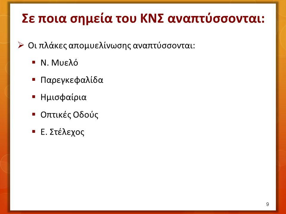 Σε ποια σημεία του ΚΝΣ αναπτύσσονται:  Οι πλάκες απομυελίνωσης αναπτύσσονται:  Ν.