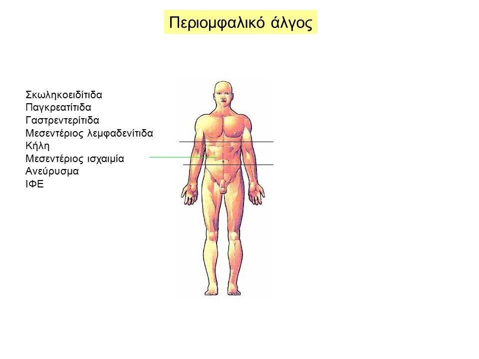 Σκωληκοειδίτιδα Παγκρεατίτιδα Γαστρεντερίτιδα Μεσεντέριος λεμφαδενίτιδα Κήλη Μεσεντέριος ισχαιμία Ανεύρυσμα ΙΦΕ Περιομφαλικό άλγος