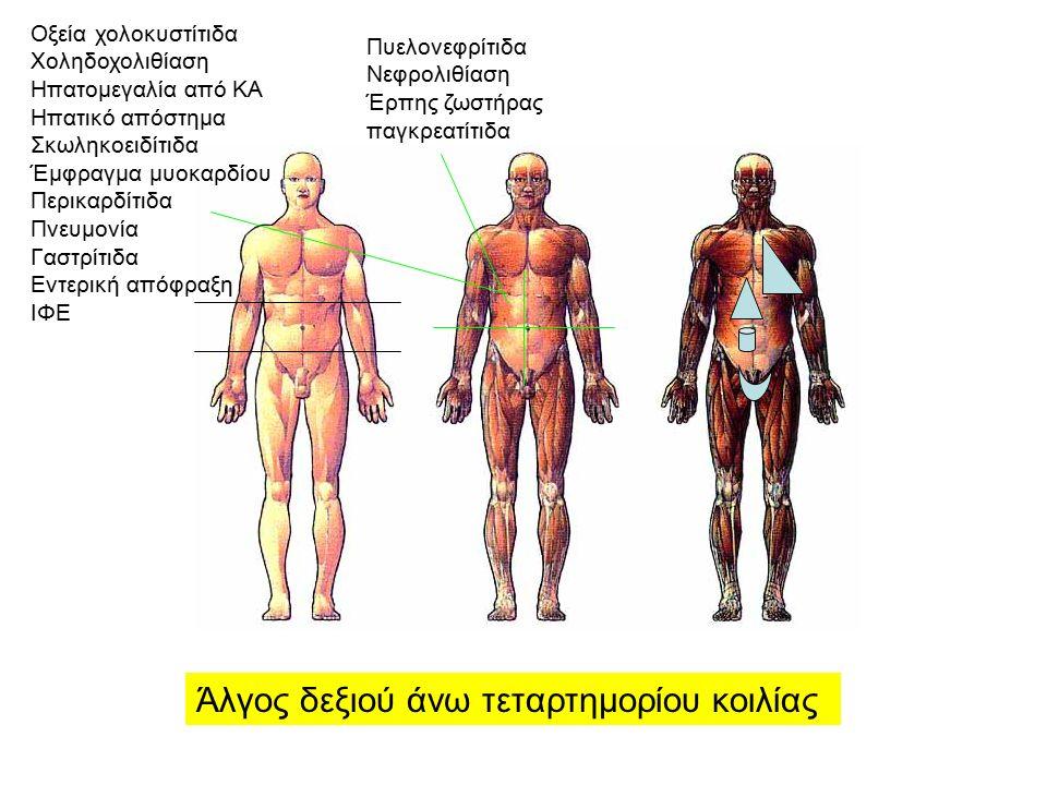 Οξεία χολοκυστίτιδα Χοληδοχολιθίαση Ηπατομεγαλία από ΚΑ Ηπατικό απόστημα Σκωληκοειδίτιδα Έμφραγμα μυοκαρδίου Περικαρδίτιδα Πνευμονία Γαστρίτιδα Εντερική απόφραξη ΙΦΕ Πυελονεφρίτιδα Νεφρολιθίαση Έρπης ζωστήρας παγκρεατίτιδα Άλγος δεξιού άνω τεταρτημορίου κοιλίας