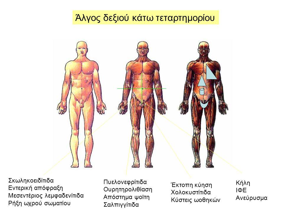 Σκωληκοειδίτιδα Εντερική απόφραξη Μεσεντέριος λεμφαδενίτιδα Ρήξη ωχρού σωματίου Πυελονεφρίτιδα Ουρητηρολιθίαση Απόστημα ψοϊτη Σαλπιγγίτιδα Έκτοπη κύηση Χολοκυστίτιδα Κύστεις ωοθηκών Κήλη ΙΦΕ Ανεύρυσμα Άλγος δεξιού κάτω τεταρτημορίου