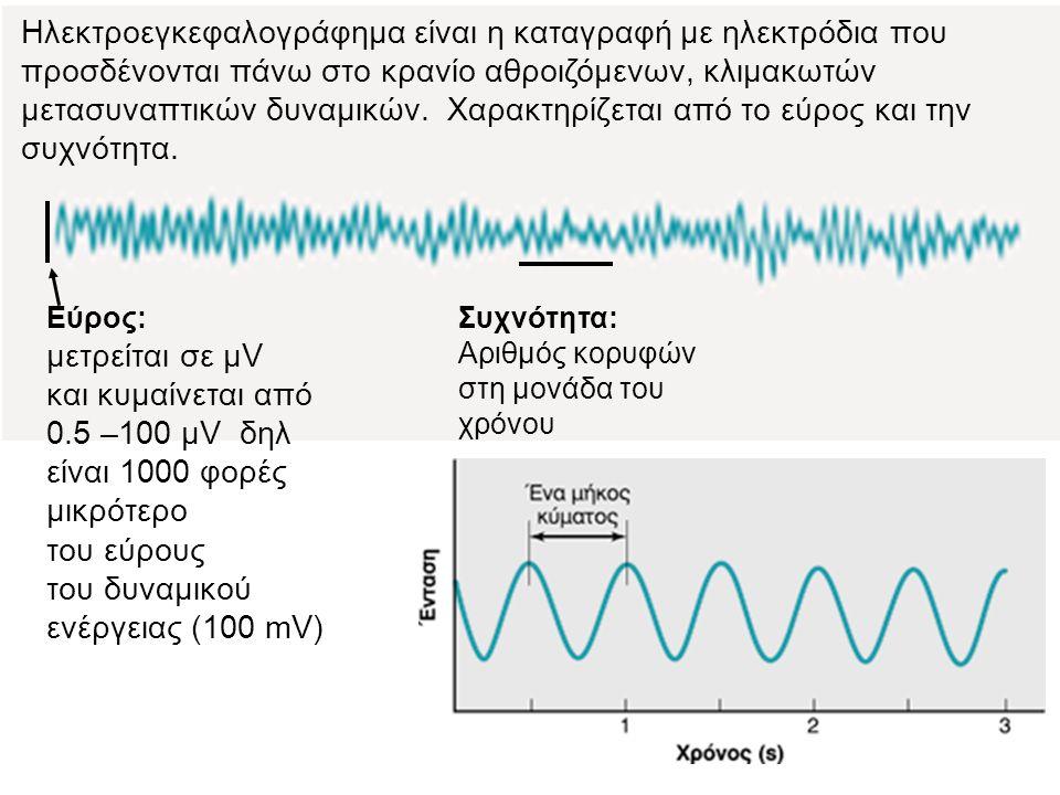 Ηλεκτροεγκεφαλογράφημα είναι η καταγραφή με ηλεκτρόδια που προσδένονται πάνω στο κρανίο αθροιζόμενων, κλιμακωτών μετασυναπτικών δυναμικών.