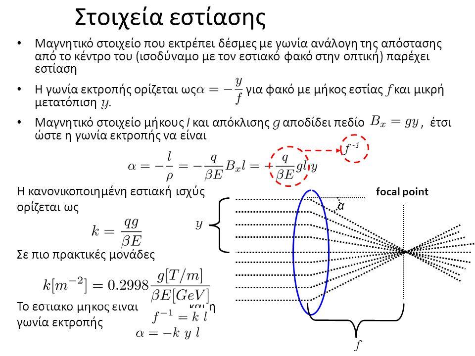 Μαγνητικό στοιχείο που εκτρέπει δέσμες με γωνία ανάλογη της απόστασης από το κέντρο του (ισοδύναμο με τον εστιακό φακό στην οπτική) παρέχει εστίαση Η γωνία εκτροπής ορίζεται ως, για φακό με μήκος εστίας f και μικρή μετατόπιση y.