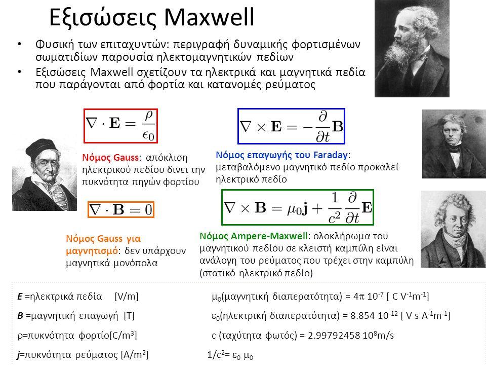 Εξισώσεις Maxwell Φυσική των επιταχυντών: περιγραφή δυναμικής φορτισμένων σωματιδίων παρουσία ηλεκτομαγνητικών πεδίων Εξισώσεις Maxwell σχετίζουν τα ηλεκτρικά και μαγνητικά πεδία που παράγονται από φορτία και κατανομές ρεύματος E =ηλεκτρικά πεδία[V/m]  0 (μαγνητική διαπερατότητα) = 4  10 -7 [ C V -1 m -1 ] B =μαγνητική επαγωγή [T]  0 (ηλεκτρική διαπερατότητα) = 8.854 10 -12 [ V s A -1 m -1 ]  =πυκνότητα φορτίο[C/m 3 ]c (ταχύτητα φωτός) = 2.99792458 10 8 m/s j=πυκνότητα ρεύματος [A/m 2 ] 1/c 2 =  0  0 Νόμος Gauss: απόκλιση ηλεκτρικού πεδίου δινει την πυκνότητα πηγών φορτίου Νόμος Gauss για μαγνητισμό: δεν υπάρχουν μαγνητικά μονόπολα Νόμος επαγωγής του Faraday: μεταβαλόμενο μαγνητικό πεδίο προκαλεί ηλεκτρικό πεδίο Νόμος Ampere-Maxwell: ολοκλήρωμα του μαγνητικού πεδίου σε κλειστή καμπύλη είναι ανάλογη του ρεύματος που τρέχει στην καμπύλη (στατικό ηλεκτρικό πεδίο)