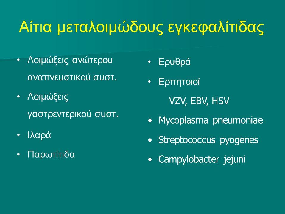 Αίτια μεταλοιμώδους εγκεφαλίτιδας Λοιμώξεις ανώτερου αναπνευστικού συστ. Λοιμώξεις γαστρεντερικού συστ. Ιλαρά Παρωτίτιδα Ερυθρά Ερπητοιοί VZV, EBV, HS