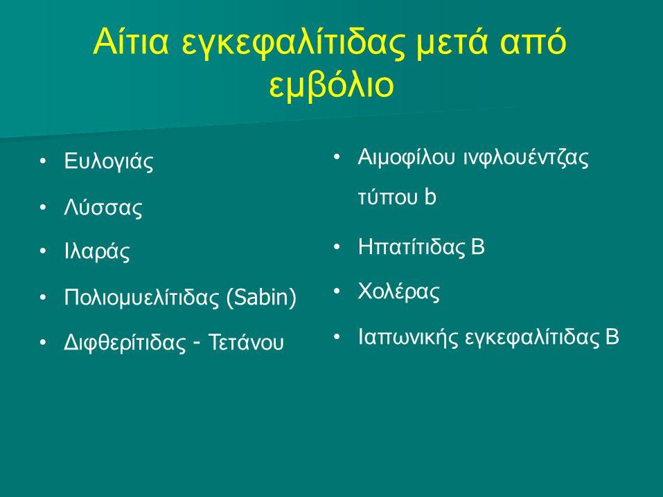 Αίτια εγκεφαλίτιδας μετά από εμβόλιο Ευλογιάς Λύσσας Ιλαράς Πολιομυελίτιδας (Sabin) Διφθερίτιδας - Τετάνου Αιμοφίλου ινφλουέντζας τύπου b Ηπατίτιδας Β Χολέρας Ιαπωνικής εγκεφαλίτιδας Β
