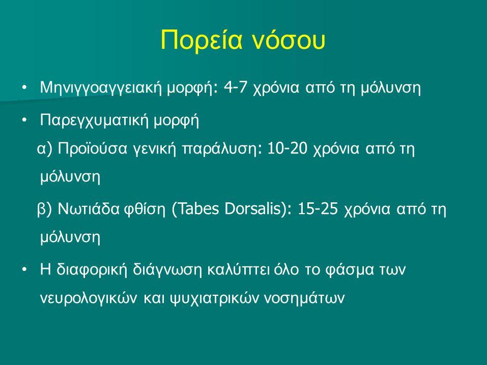 Πορεία νόσου Μηνιγγοαγγειακή μορφή : 4-7 χρόνια από τη μόλυνση Παρεγχυματική μορφή α ) Προϊούσα γενική παράλυση : 10-20 χρόνια από τη μόλυνση β ) Νωτιάδα φθίση (Tabes Dorsalis): 15-25 χρόνια από τη μόλυνση Η διαφορική διάγνωση καλύπτει όλο το φάσμα των νευρολογικών και ψυχιατρικών νοσημάτων