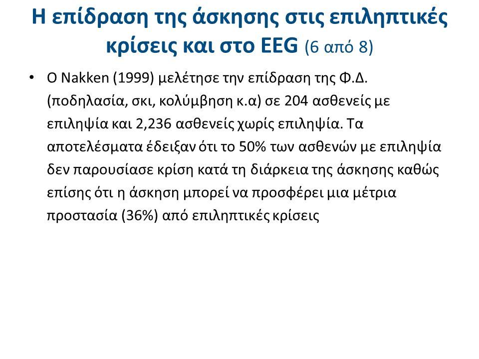 Η επίδραση της άσκησης στις επιληπτικές κρίσεις και στο ΕΕG (6 από 8) Ο Nakken (1999) μελέτησε την επίδραση της Φ.Δ. (ποδηλασία, σκι, κολύμβηση κ.α) σ
