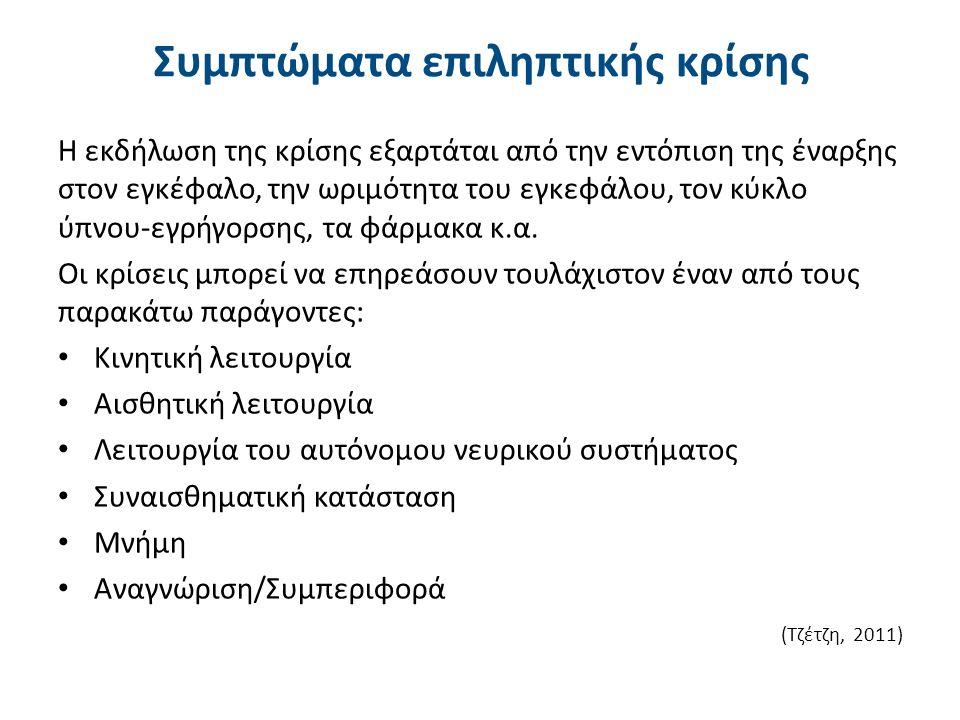 Αθλήματα στην Επιληψία (3 από 4) Τα αθλήματα που επιτρέπονται είναι:  Ποδόσφαιρο  Μπάσκετ  Τρέξιμο  Πινγκ-πονγκ  Αεροβική γυμναστική  Γκολφ  Χορός  Ιππασία με επίβλεψη  Ποδηλασία με επίβλεψη  Κολύμβηση με επίβλεψη (Pavlou & Kontopoulos, 2006) cycling από cegoh, swim από platinumportfolio, rider από PublicDomainPictures διαθέσιμα με άδεια CC0 Public Domaincyclingcegohswimplatinumportfolio riderPublicDomainPicturesCC0 Public Domain