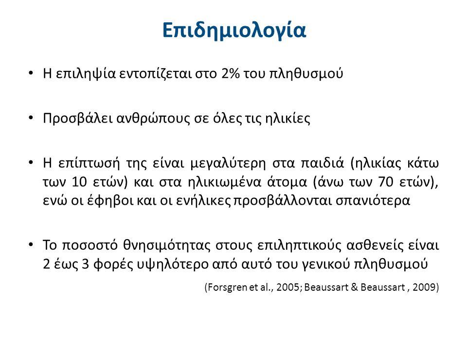 Αθλήματα στην Επιληψία (4 από 4) Τα αθλήματα που πρέπει να αποφεύγονται είναι:  Πολεμικές τέχνες  Πυγμαχία  Καταδύσεις  Ελεύθερη πτώση  Ορειβασία  Αναρρίχηση  Ιστιοπλοΐα /Ιστιοσανίδα  Χόκεϊ επί πάγου  Σκι ( θαλάσσιο ή αλπικό) (Pavlou & Kontopoulos, 2006) hockey και boxing από tpsdave,, ski από PublicDomainPictures διαθέσιμα με άδεια CC0 Public Domainhockeyboxingtpsdaveski PublicDomainPicturesCC0 Public Domain