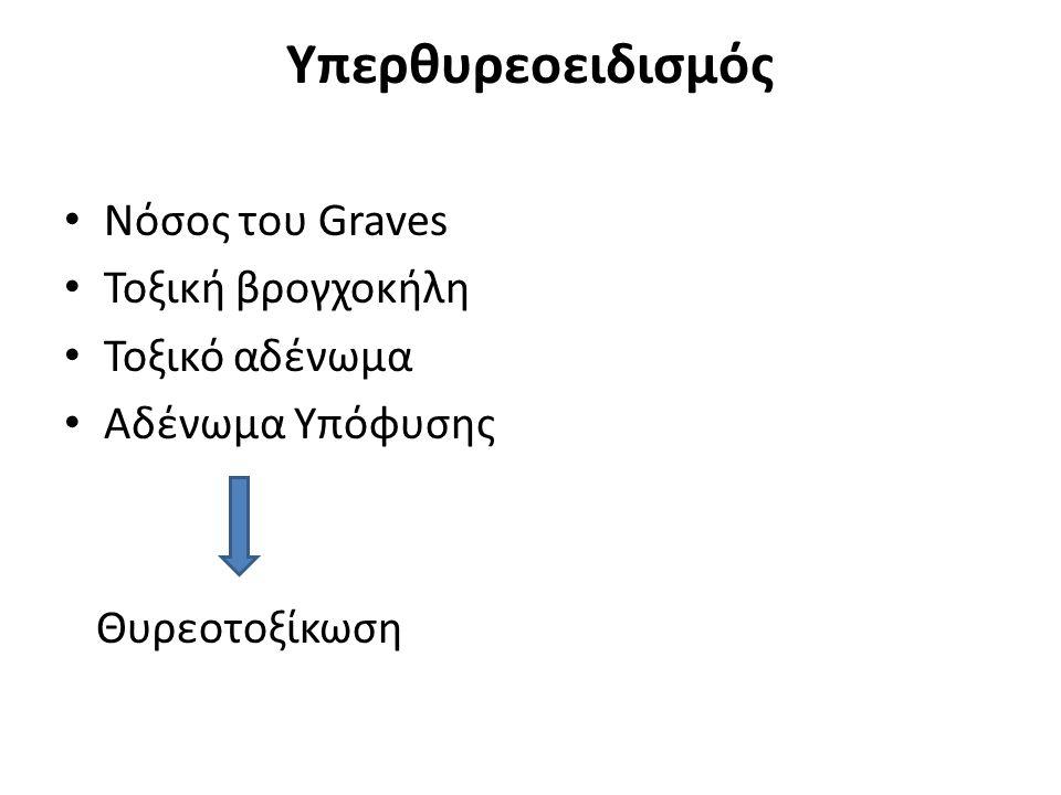 Υπερθυρεοειδισμός Νόσος του Graves Τοξική βρογχοκήλη Τοξικό αδένωμα Αδένωμα Υπόφυσης Θυρεοτοξίκωση