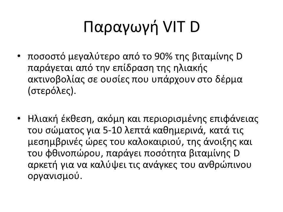 Παραγωγή VIT D ποσοστό μεγαλύτερο από το 90% της βιταμίνης D παράγεται από την επίδραση της ηλιακής ακτινοβολίας σε ουσίες που υπάρχουν στο δέρμα (στερόλες).