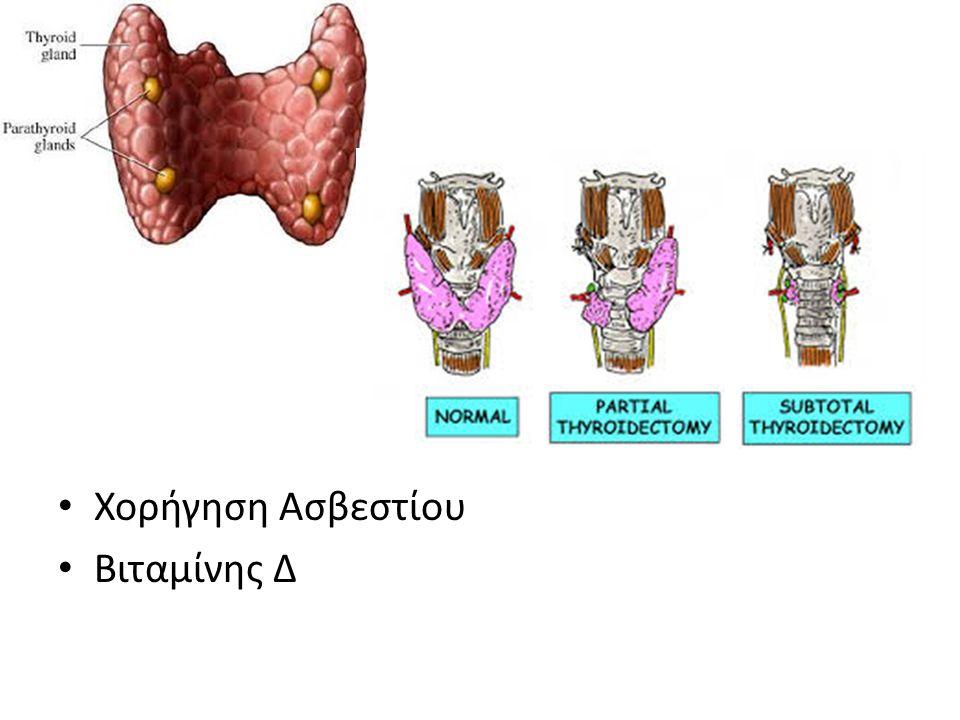 Χορήγηση Ασβεστίου Βιταμίνης Δ