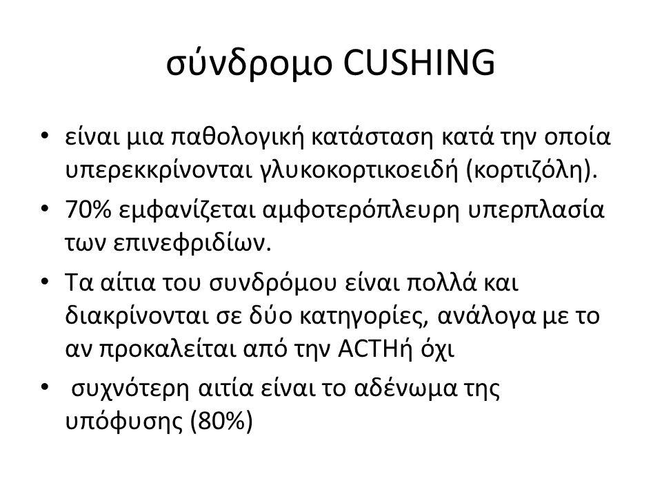 σύνδρομο CUSHING είναι μια παθολογική κατάσταση κατά την οποία υπερεκκρίνονται γλυκοκορτικοειδή (κορτιζόλη).