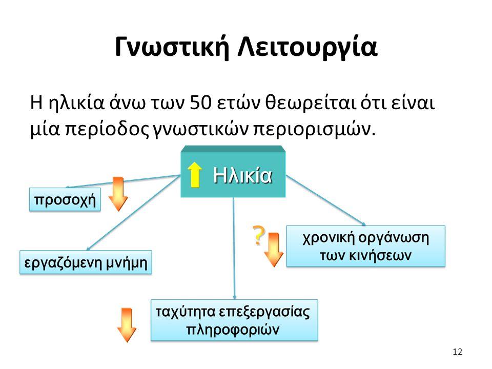 Γνωστική Λειτουργία 12 Η ηλικία άνω των 50 ετών θεωρείται ότι είναι μία περίοδος γνωστικών περιορισμών.