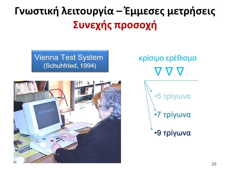 Γνωστική λειτουργία – Έμμεσες μετρήσεις Συνεχής προσοχή 20 Vienna Test System (Schuhfried, 1994) Vienna Test System (Schuhfried, 1994)