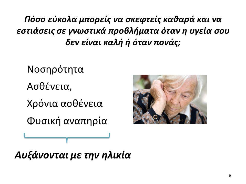 9 Πρωταρχική γήρανση (Αλλαγές λόγω ηλικίας) Δευτερεύουσα γήρανση (σύνδρομο γήρανσης) X Γνωστική έκπτωση  παθολογικές καταστάσεις Νόσος Alzheimer Άλλα νοσήματα?