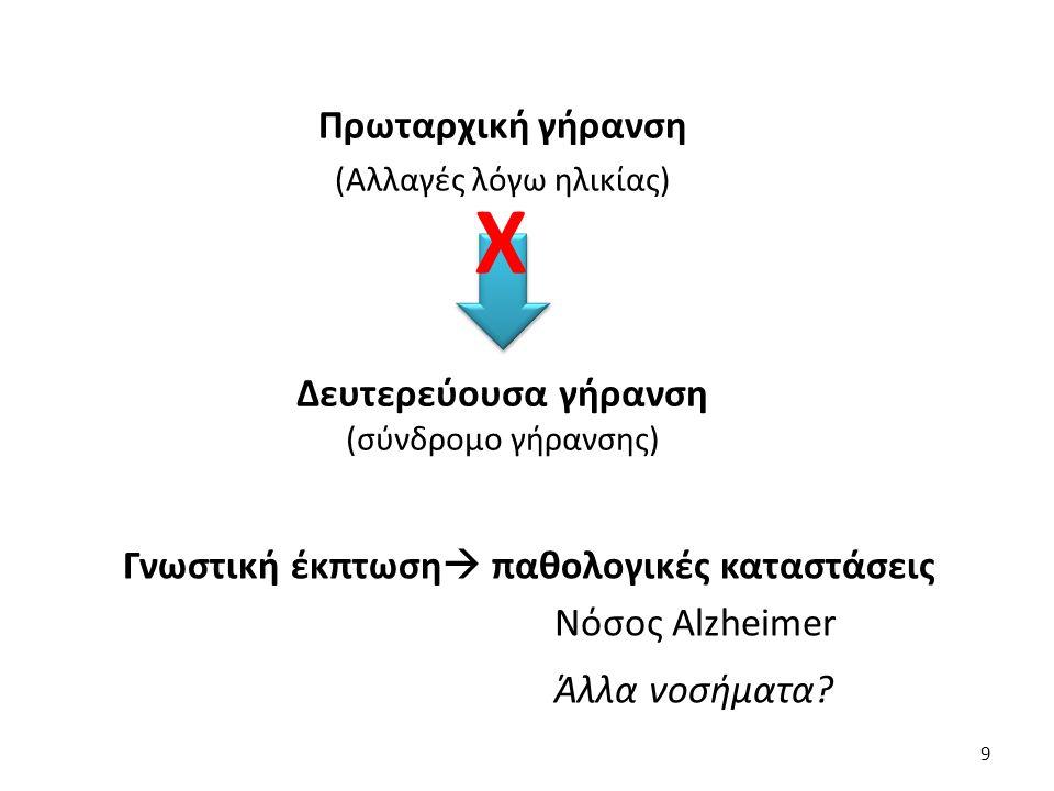 9 Πρωταρχική γήρανση (Αλλαγές λόγω ηλικίας) Δευτερεύουσα γήρανση (σύνδρομο γήρανσης) X Γνωστική έκπτωση  παθολογικές καταστάσεις Νόσος Alzheimer Άλλα νοσήματα