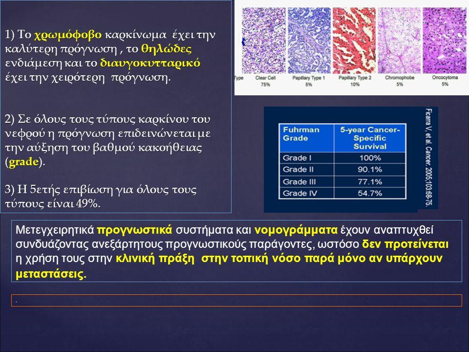 1) Το χρωμόφοβο καρκίνωμα έχει την καλύτερη πρόγνωση, το θηλώδες ενδιάμεση και το διαυγοκυτταρικό έχει την χειρότερη πρόγνωση. 2) Σε όλους τους τύπους