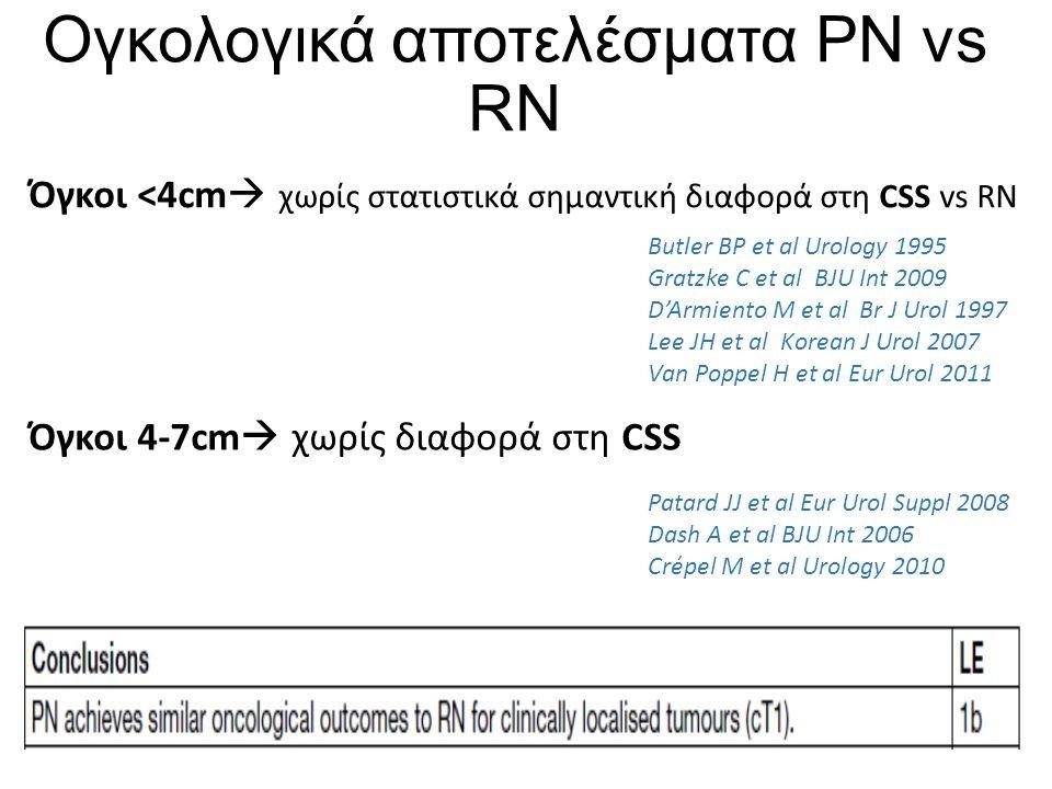 Ογκολογικά αποτελέσματα PN vs RN Όγκοι <4cm  χωρίς στατιστικά σημαντική διαφορά στη CSS vs RN Butler BP et al Urology 1995 Gratzke C et al BJU Int 20