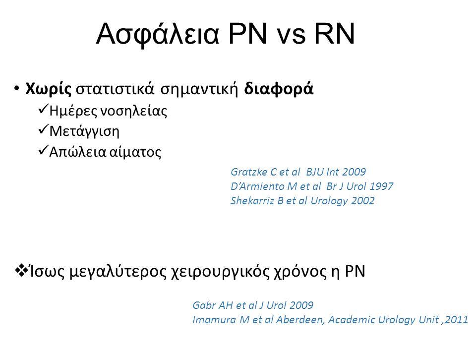 Ασφάλεια PN vs RN Χωρίς στατιστικά σημαντική διαφορά Ημέρες νοσηλείας Μετάγγιση Απώλεια αίματος  Ίσως μεγαλύτερος χειρουργικός χρόνος η PN Gratzke C