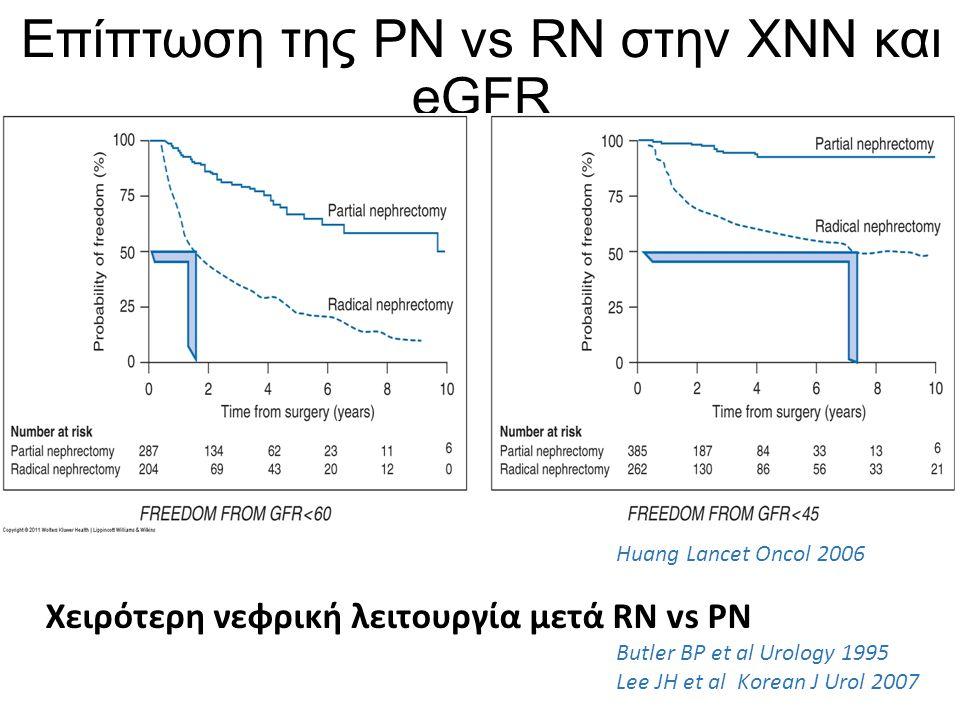 Επίπτωση της PN vs RN στην ΧΝΝ και eGFR Huang Lancet Oncol 2006 Χειρότερη νεφρική λειτουργία μετά RN vs PN Butler BP et al Urology 1995 Lee JH et al Korean J Urol 2007