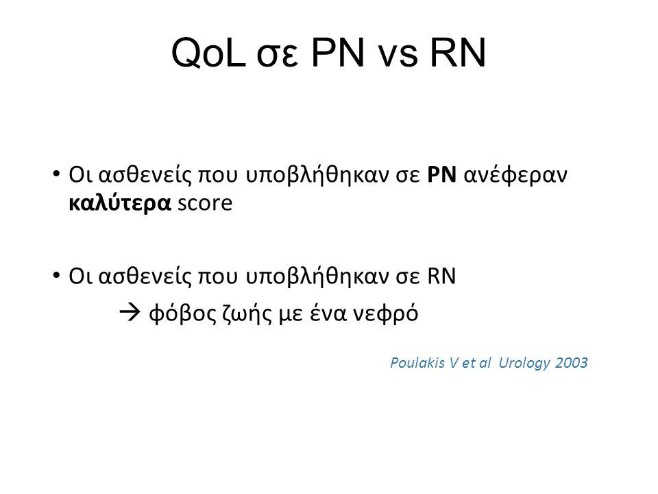 QoL σε PN vs RN Οι ασθενείς που υποβλήθηκαν σε PN ανέφεραν καλύτερα score Οι ασθενείς που υποβλήθηκαν σε RN  φόβος ζωής με ένα νεφρό Poulakis V et al Urology 2003