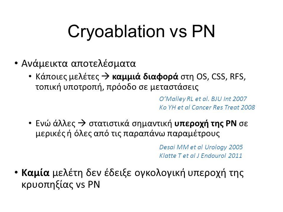 Cryoablation vs PN Ανάμεικτα αποτελέσματα Κάποιες μελέτες  καμμιά διαφορά στη OS, CSS, RFS, τοπική υποτροπή, πρόοδο σε μεταστάσεις Ενώ άλλες  στατιστικά σημαντική υπεροχή της PN σε μερικές ή όλες από τις παραπάνω παραμέτρους Καμία μελέτη δεν έδειξε ογκολογική υπεροχή της κρυοπηξίας vs PN O'Malley RL et al.