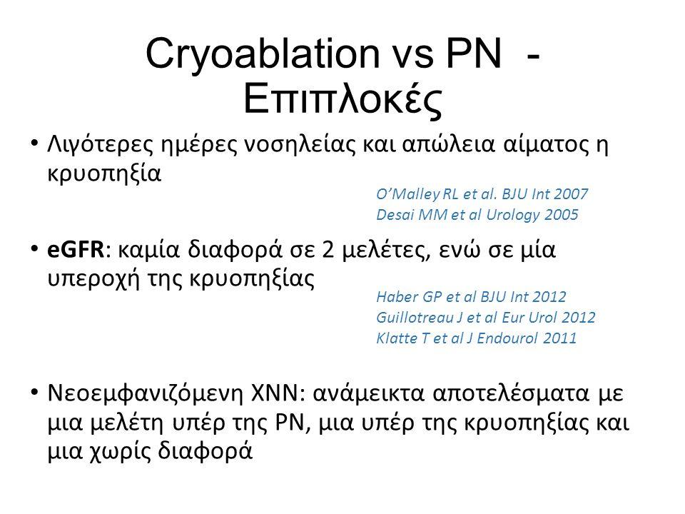 Cryoablation vs PN - Επιπλοκές Λιγότερες ημέρες νοσηλείας και απώλεια αίματος η κρυοπηξία eGFR: καμία διαφορά σε 2 μελέτες, ενώ σε μία υπεροχή της κρυοπηξίας Νεοεμφανιζόμενη ΧΝΝ: ανάμεικτα αποτελέσματα με μια μελέτη υπέρ της PN, μια υπέρ της κρυοπηξίας και μια χωρίς διαφορά O'Malley RL et al.
