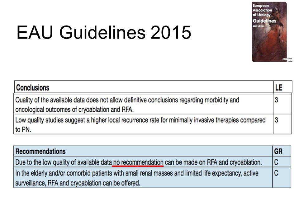 EAU Guidelines 2015